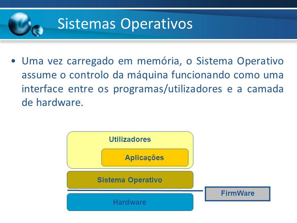 Uma vez carregado em memória, o Sistema Operativo assume o controlo da máquina funcionando como uma interface entre os programas/utilizadores e a cama