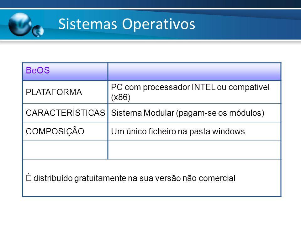 Sistemas Operativos BeOS PLATAFORMA PC com processador INTEL ou compativel (x86) CARACTERÍSTICASSistema Modular (pagam-se os módulos) COMPOSIÇÂOUm úni