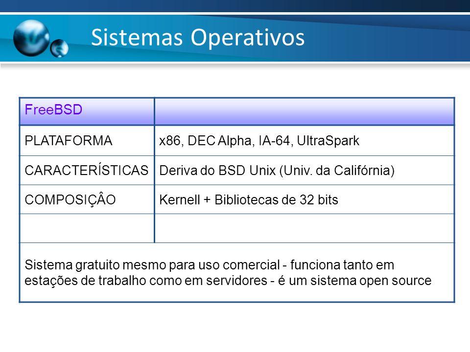 Sistemas Operativos FreeBSD PLATAFORMAx86, DEC Alpha, IA-64, UltraSpark CARACTERÍSTICASDeriva do BSD Unix (Univ. da Califórnia) COMPOSIÇÂOKernell + Bi