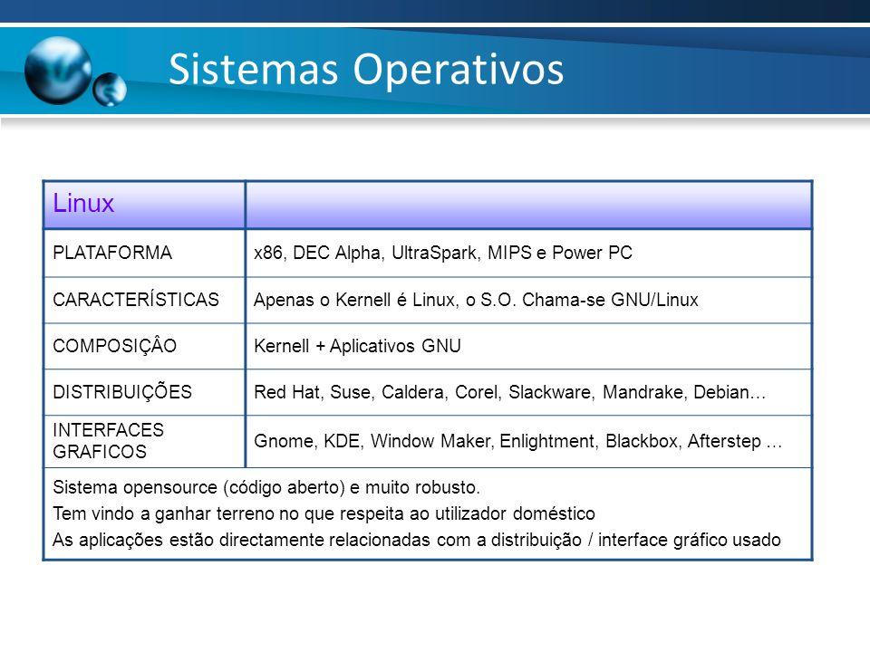 Sistemas Operativos Linux PLATAFORMAx86, DEC Alpha, UltraSpark, MIPS e Power PC CARACTERÍSTICASApenas o Kernell é Linux, o S.O. Chama-se GNU/Linux COM