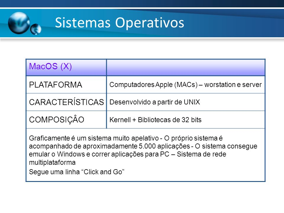 Sistemas Operativos MacOS (X) PLATAFORMA Computadores Apple (MACs) – worstation e server CARACTERÍSTICAS Desenvolvido a partir de UNIX COMPOSIÇÂO Kern