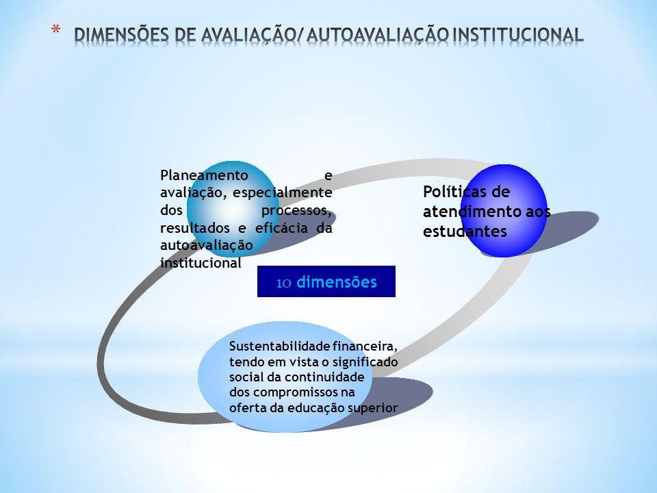 10 dimensões Sustentabilidade financeira, tendo em vista o significado social da continuidade dos compromissos na oferta da educação superior Planeamento e avaliação, especialmente dos processos, resultados e eficácia da autoavaliação institucional Políticas de atendimento aos estudantes