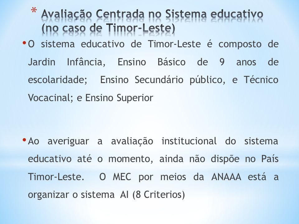 O sistema educativo de Timor-Leste é composto de Jardin Infância, Ensino Básico de 9 anos de escolaridade; Ensino Secundário público, e Técnico Vocacinal; e Ensino Superior Ao averiguar a avaliação institucional do sistema educativo até o momento, ainda não dispõe no País Timor-Leste.