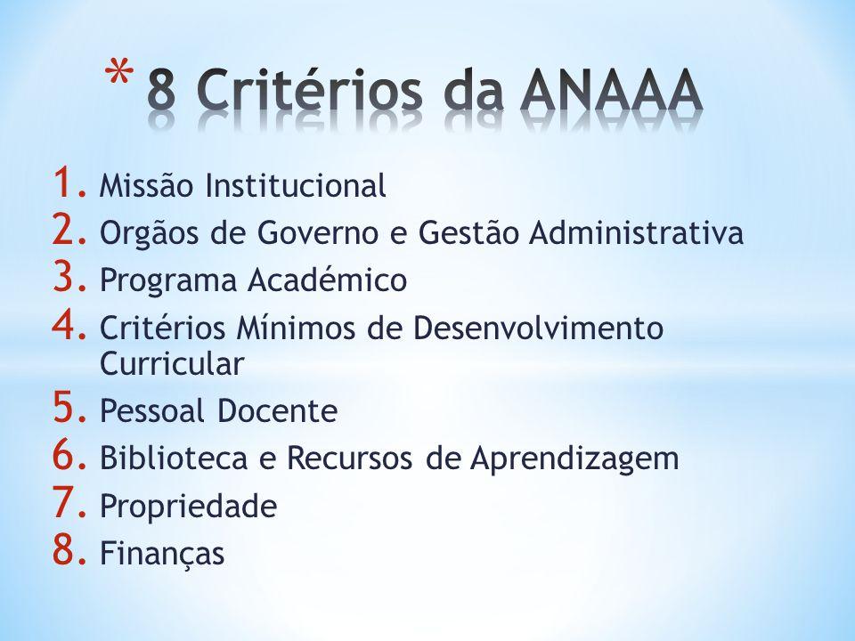 1.Missão Institucional 2. Orgãos de Governo e Gestão Administrativa 3.