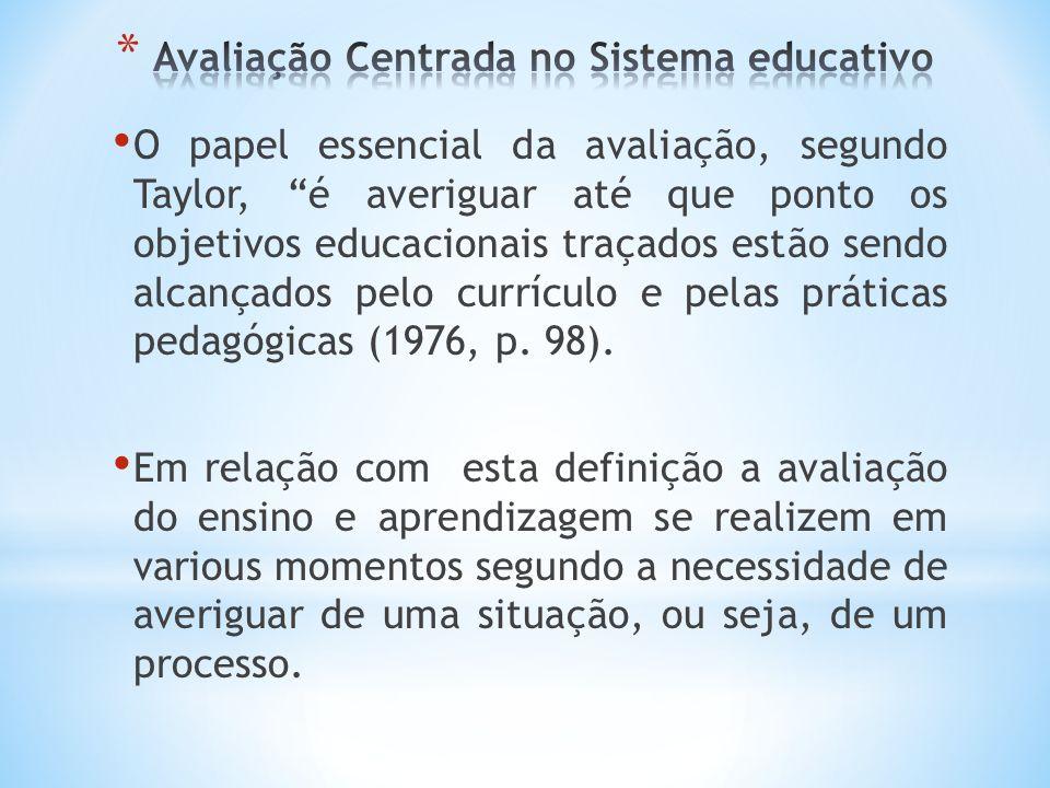 O papel essencial da avaliação, segundo Taylor, é averiguar até que ponto os objetivos educacionais traçados estão sendo alcançados pelo currículo e pelas práticas pedagógicas (1976, p.
