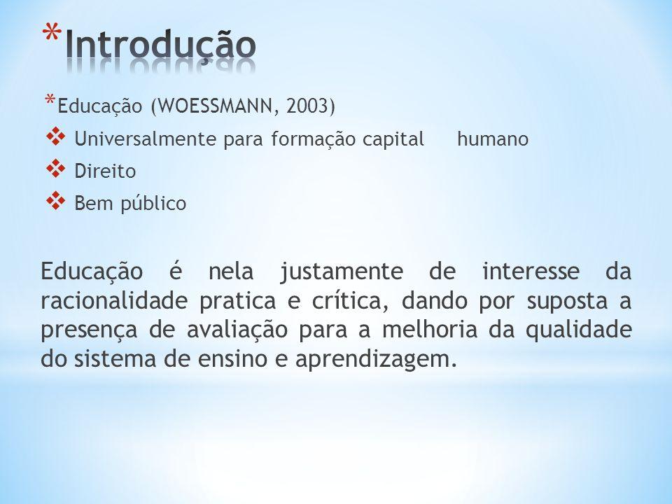 * Educação (WOESSMANN, 2003) Universalmente para formação capital humano Direito Bem público Educação é nela justamente de interesse da racionalidade pratica e crítica, dando por suposta a presença de avaliação para a melhoria da qualidade do sistema de ensino e aprendizagem.