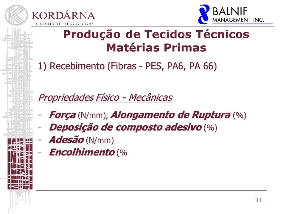 Produção de Tecidos Técnicos Matérias Primas 1) Recebimento (Fibras - PES, PA6, PA 66) Propriedades Físico - Mecânicas -Força (N/mm), Alongamento de Ruptura (%) -Deposição de composto adesivo (%) -Adesão (N/mm) -Encolhimento (% 14