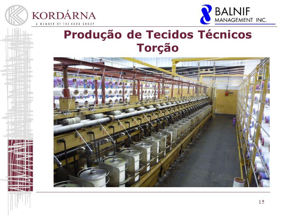 15 Produção de Tecidos Técnicos Torção