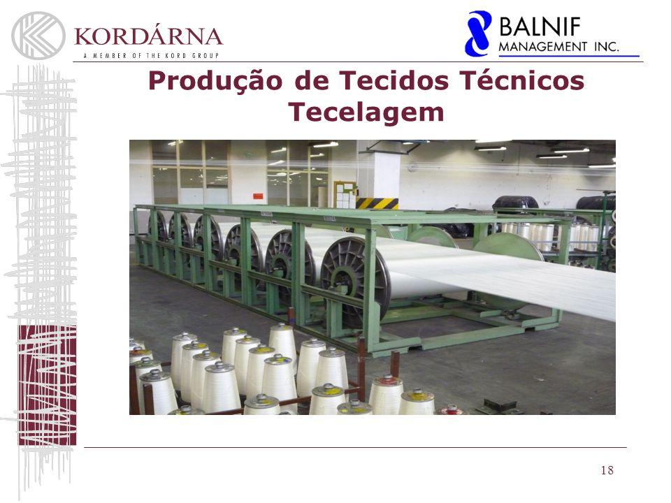 18 Produção de Tecidos Técnicos Tecelagem