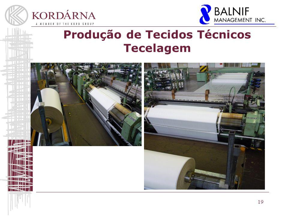 19 Produção de Tecidos Técnicos Tecelagem