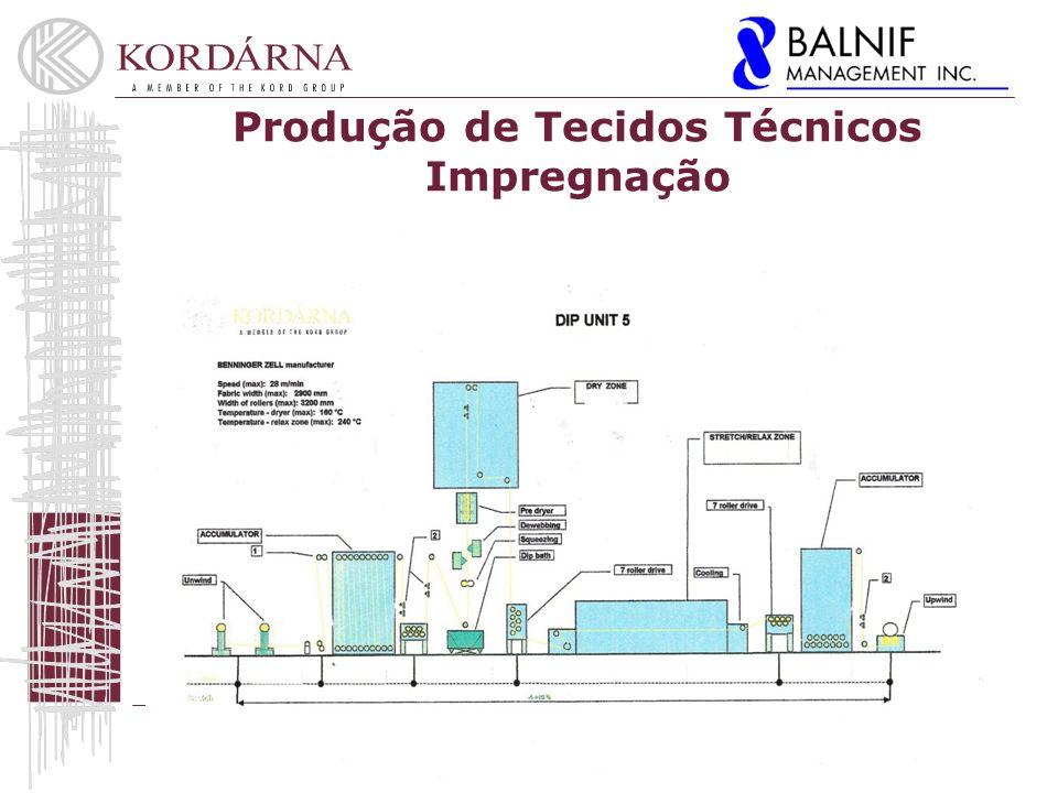 22 Produção de Tecidos Técnicos Impregnação