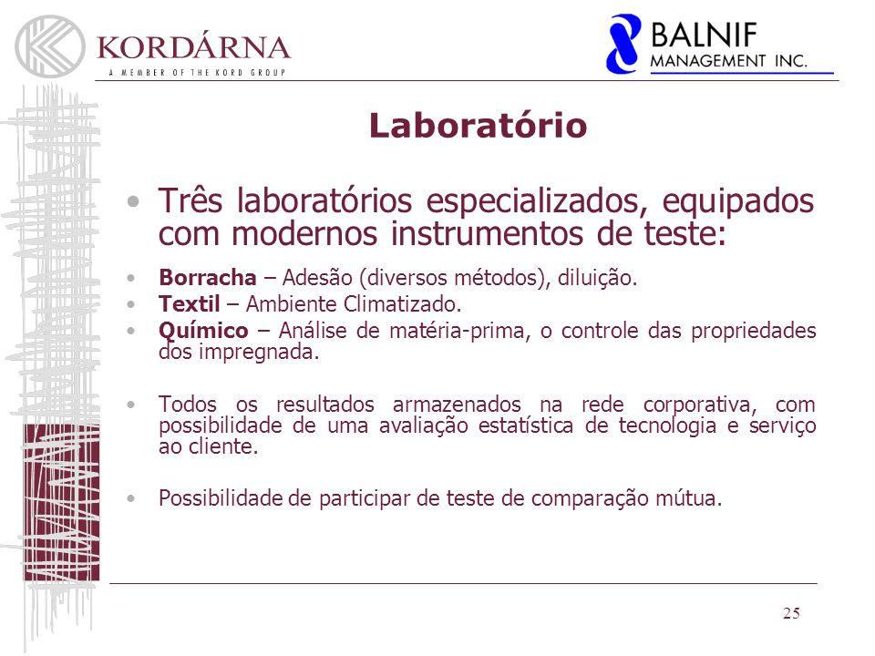 25 Laboratório Três laboratórios especializados, equipados com modernos instrumentos de teste: Borracha – Adesão (diversos métodos), diluição.