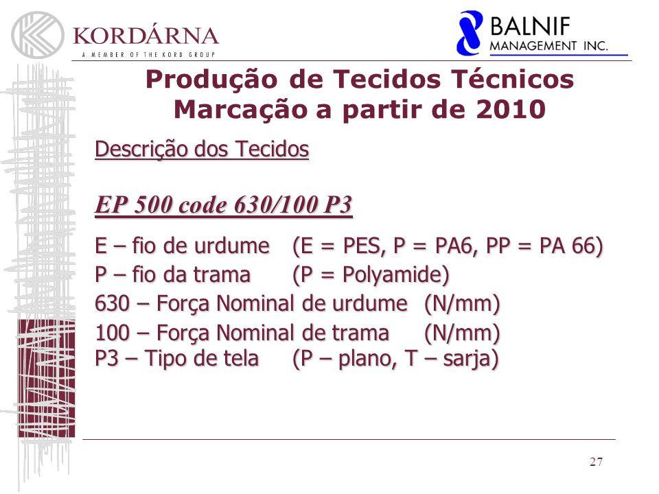 Produção de Tecidos Técnicos Marcação a partir de 2010 Descrição dos Tecidos EP 500 code 630/100 P3 E – fio de urdume (E = PES, P = PA6, PP = PA 66) P – fio da trama (P = Polyamide) 630 – Força Nominal de urdume (N/mm) 100 – Força Nominal de trama (N/mm) P3 – Tipo de tela (P – plano, T – sarja) 27