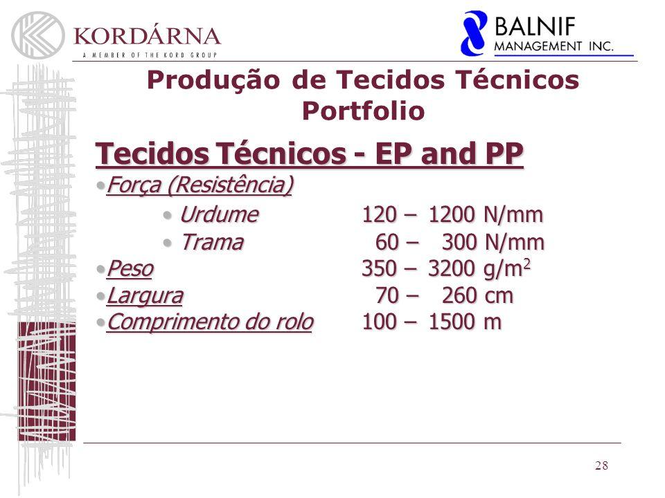 Produção de Tecidos Técnicos Portfolio Tecidos Técnicos - EP and PP Força (Resistência)Força (Resistência) Urdume120 –1200 N/mmUrdume120 –1200 N/mm Trama 60 – 300 N/mmTrama 60 – 300 N/mm Peso350 –3200 g/m 2Peso350 –3200 g/m 2 Largura 70 – 260 cmLargura 70 – 260 cm Comprimento do rolo 100 –1500 mComprimento do rolo 100 –1500 m 28