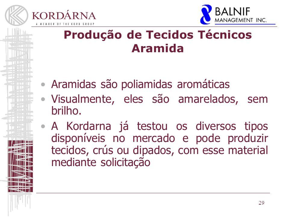 29 Produção de Tecidos Técnicos Aramida Aramidas são poliamidas aromáticas Visualmente, eles são amarelados, sem brilho.