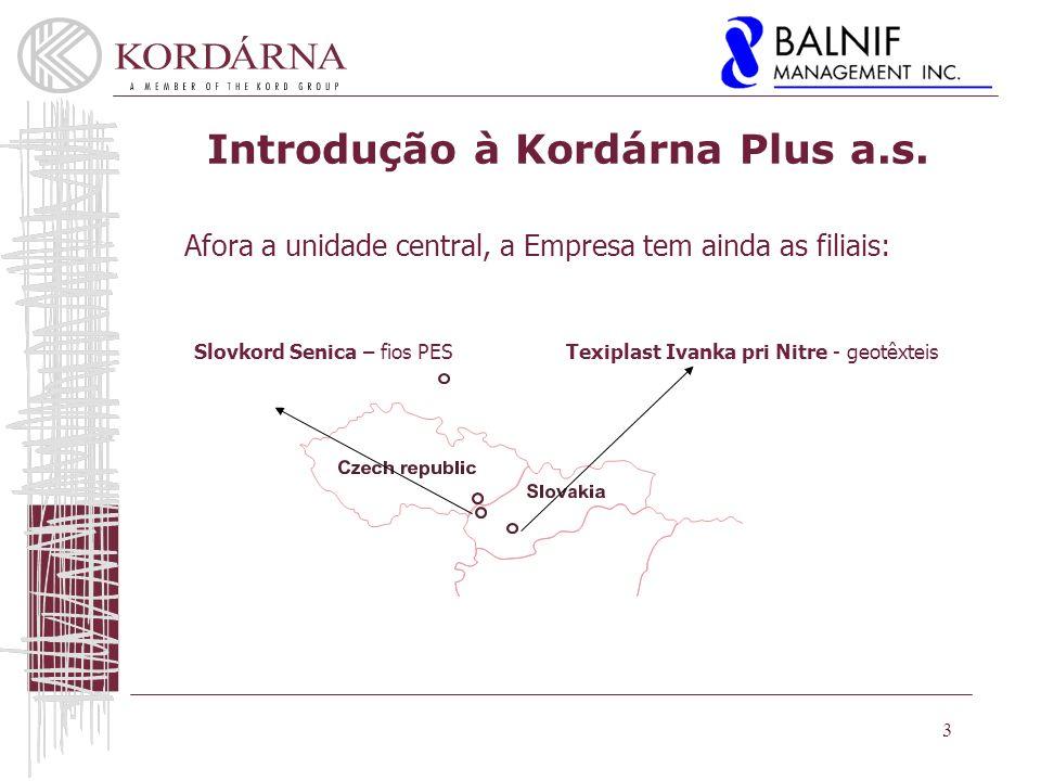 3 Introdução à Kordárna Plus a.s.