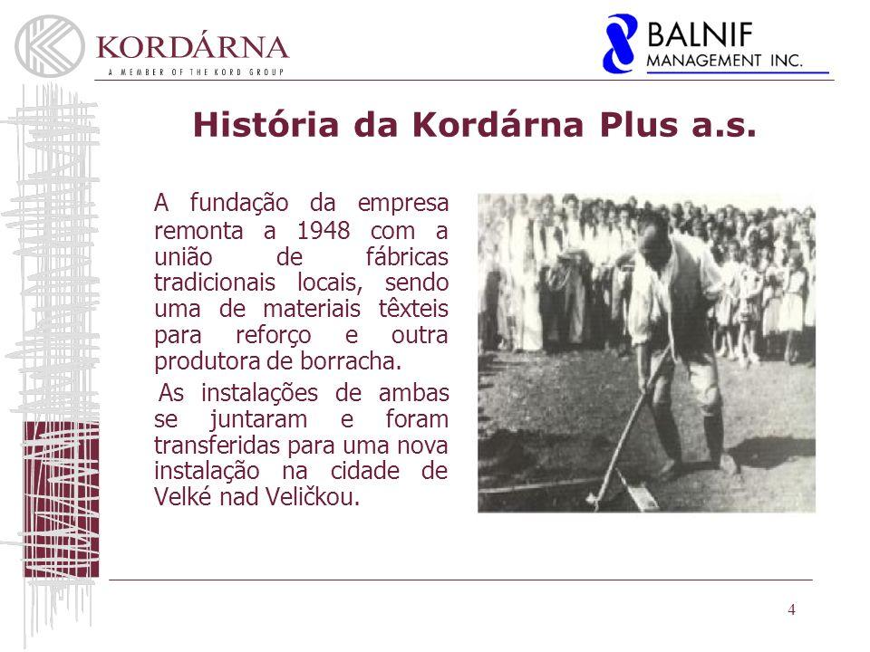 5 Empresa Kordárna Plus a.s.
