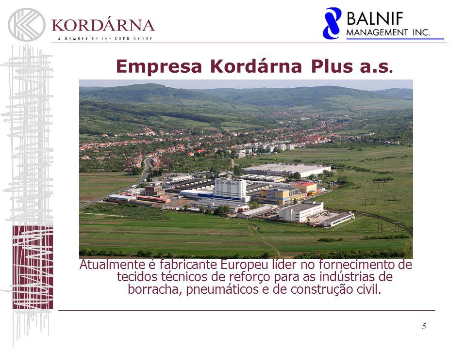 6 Capacidade instalada para produzir 54.000 toneladas/ano de tecidos técnicos.