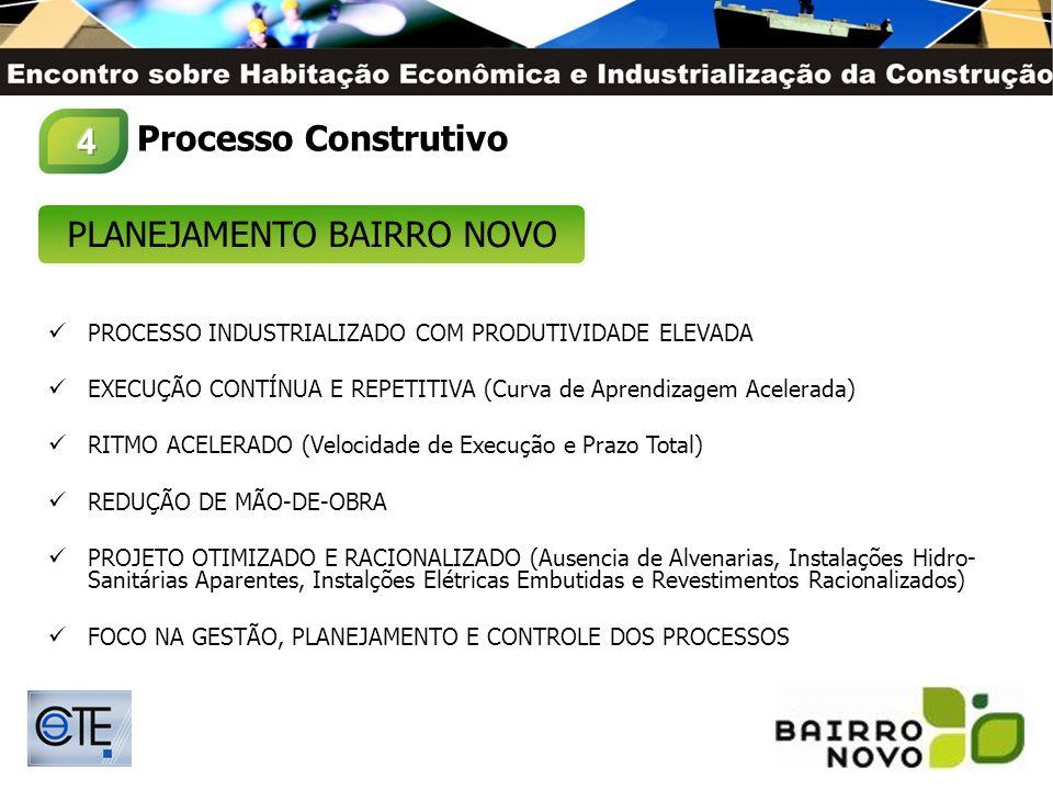 PLANEJAMENTO BAIRRO NOVO PROCESSO INDUSTRIALIZADO COM PRODUTIVIDADE ELEVADA EXECUÇÃO CONTÍNUA E REPETITIVA (Curva de Aprendizagem Acelerada) RITMO ACE