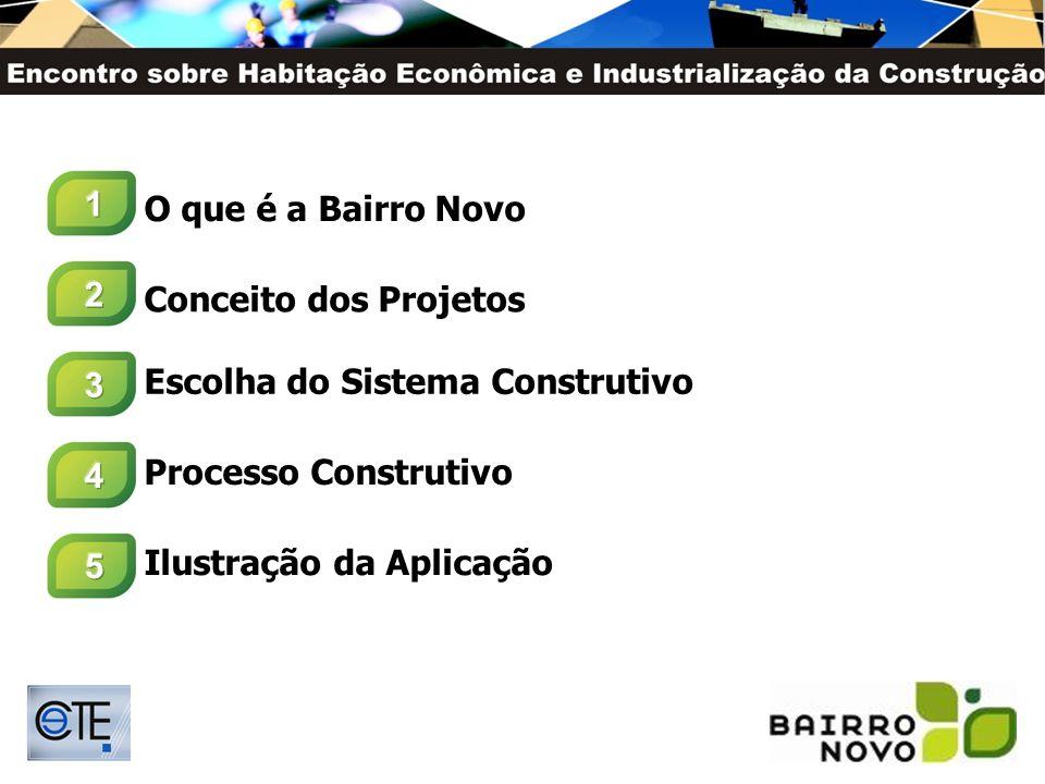 O que é a Bairro NovoConceito dos Projetos Processo ConstrutivoEscolha do Sistema ConstrutivoIlustração da Aplicação