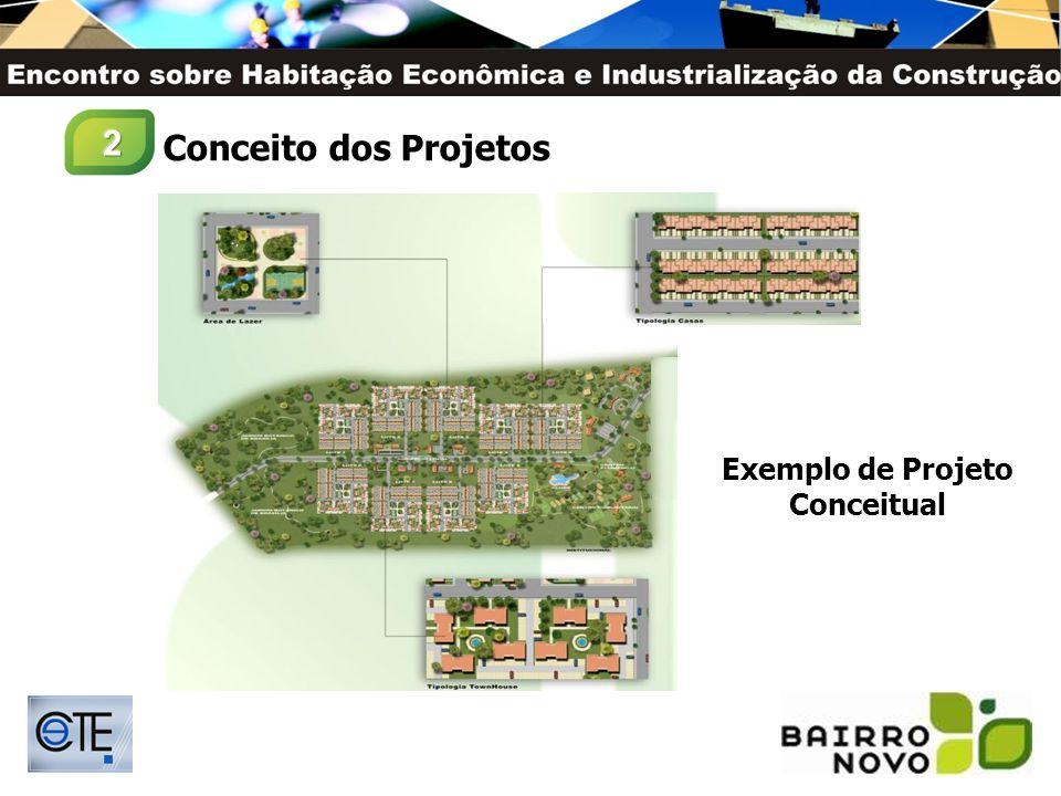 Exemplo de Projeto Conceitual Conceito dos Projetos