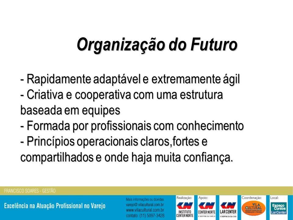 Organização do Futuro - Rapidamente adaptável e extremamente ágil - Criativa e cooperativa com uma estrutura baseada em equipes - Formada por profissi