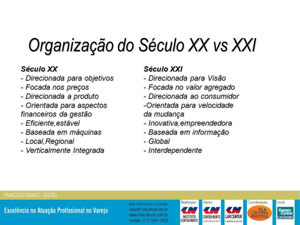 Organização do Século XX vs XXI Século XX - Direcionada para objetivos - Focada nos preços - Direcionada a produto - Orientada para aspectos financeir