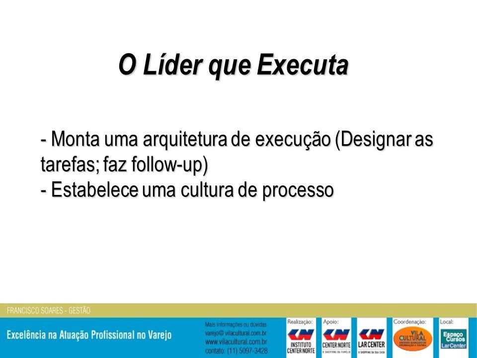O Líder que Executa - Monta uma arquitetura de execução (Designar as tarefas; faz follow-up) - Estabelece uma cultura de processo