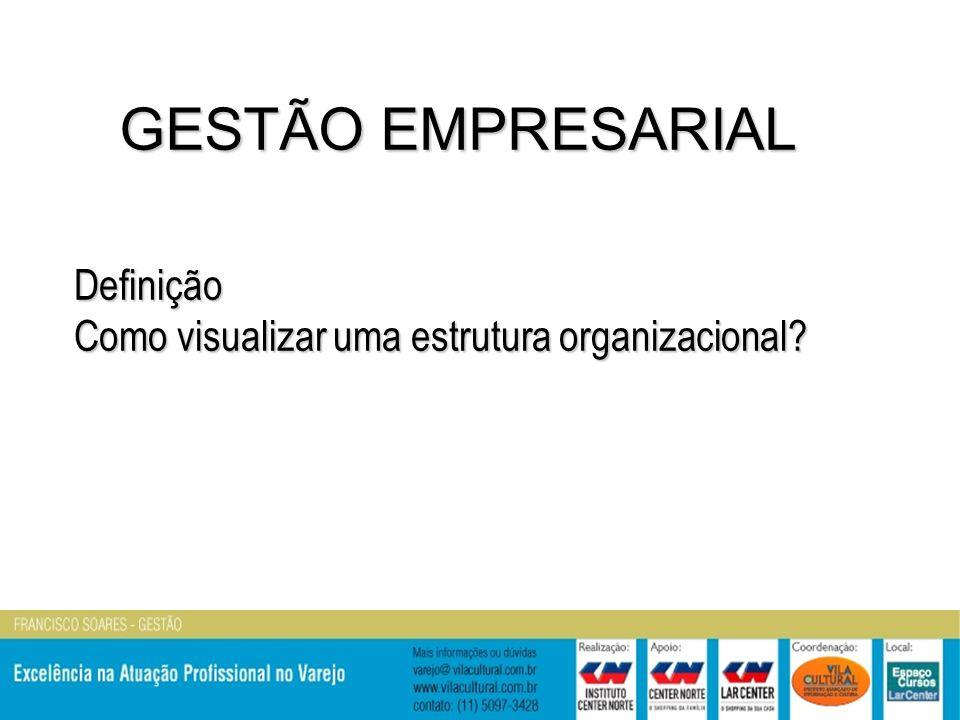 Definição Como visualizar uma estrutura organizacional? GESTÃO EMPRESARIAL