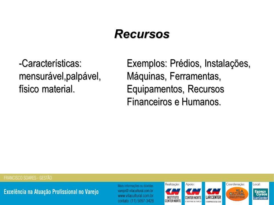 Recursos -Características: mensurável,palpável, físico material. Exemplos: Prédios, Instalações, Máquinas, Ferramentas, Equipamentos, Recursos Finance