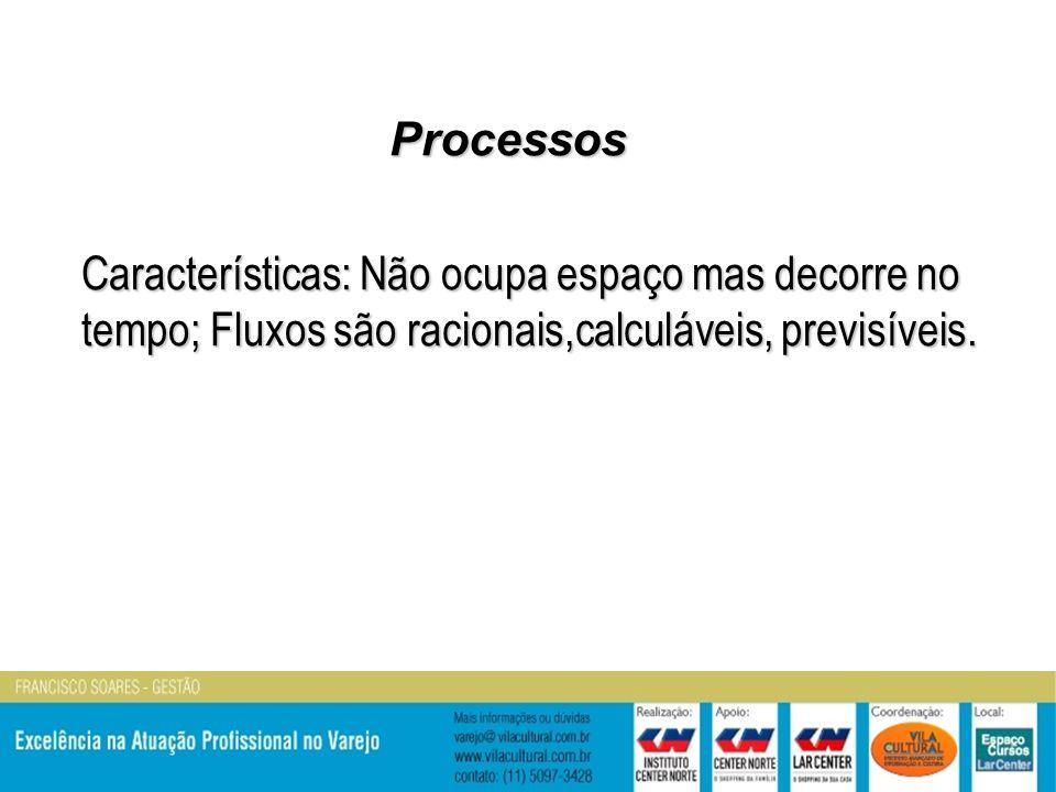 Processos Características: Não ocupa espaço mas decorre no tempo; Fluxos são racionais,calculáveis, previsíveis.
