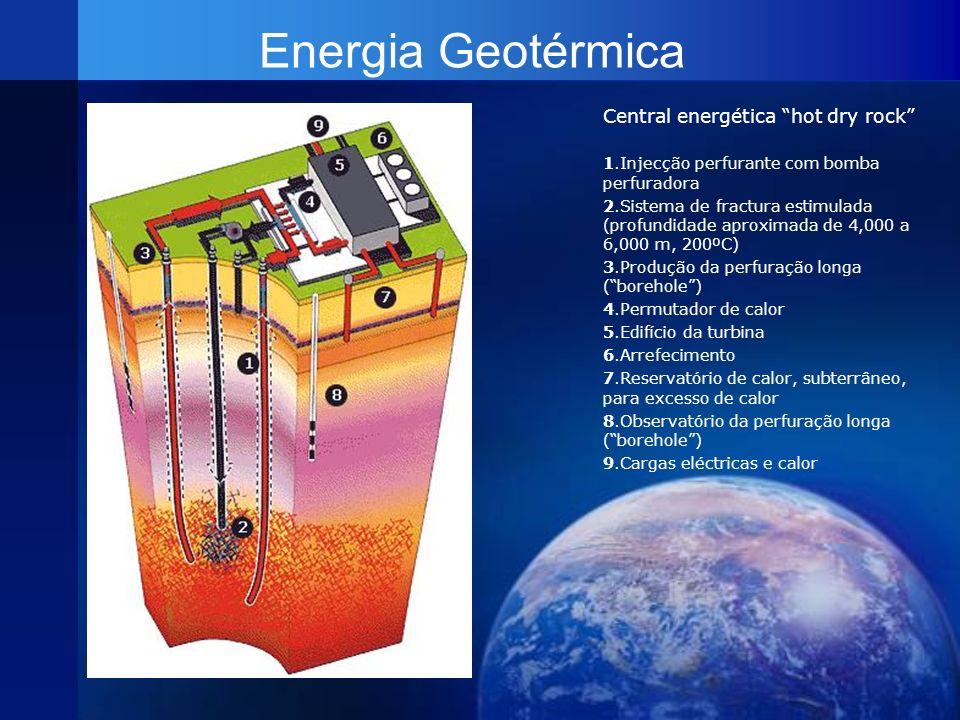 Energia Geotérmica Central energética hot dry rock 1.Injecção perfurante com bomba perfuradora 2.Sistema de fractura estimulada (profundidade aproxima