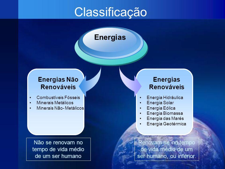 Classificação Energias Renováveis Energia Hidráulica Energia Solar Energia Eólica Energia Biomassa Energia das Marés Energia Geotérmica Energias Não R