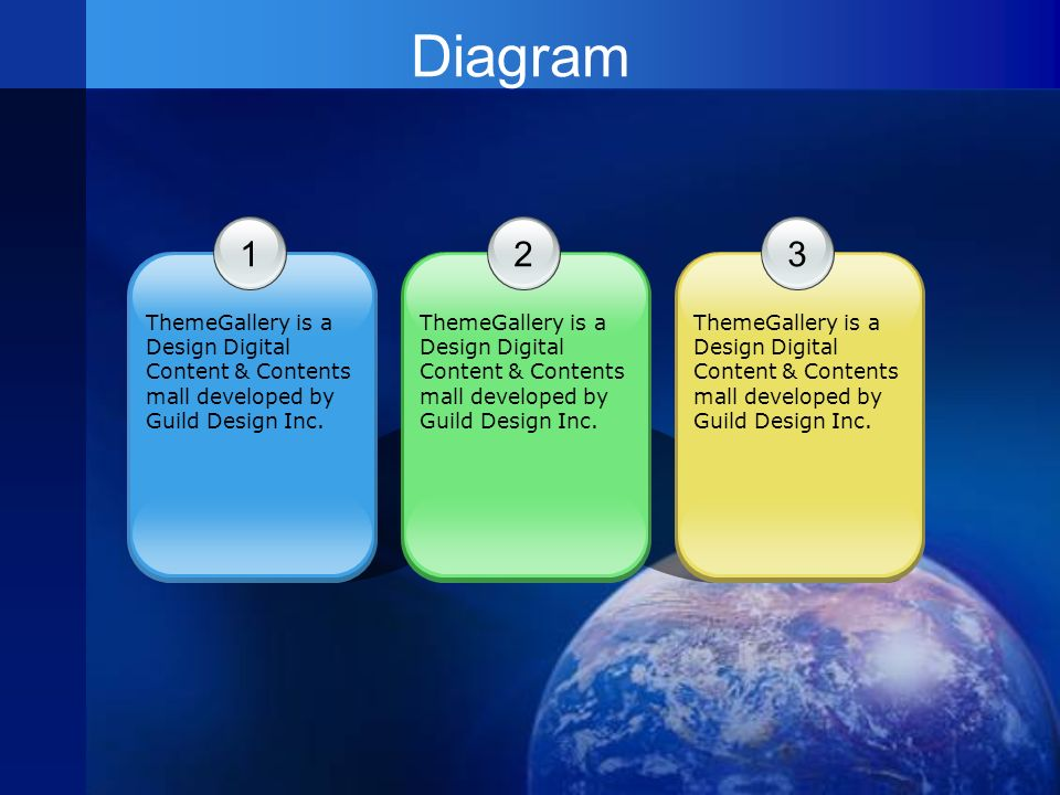 Diagram 1 ThemeGallery is a Design Digital Content & Contents mall developed by Guild Design Inc. 3 2