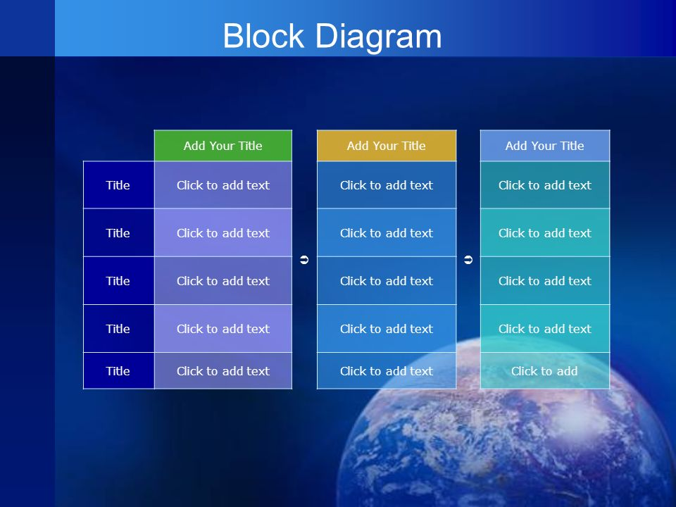 Block Diagram Add Your Title Add Your Title Add Your Title TitleClick to add text TitleClick to add text TitleClick to add text TitleClick to add text