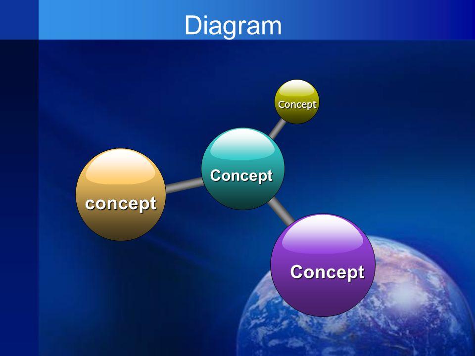 Diagram Concept Concept concept Concept