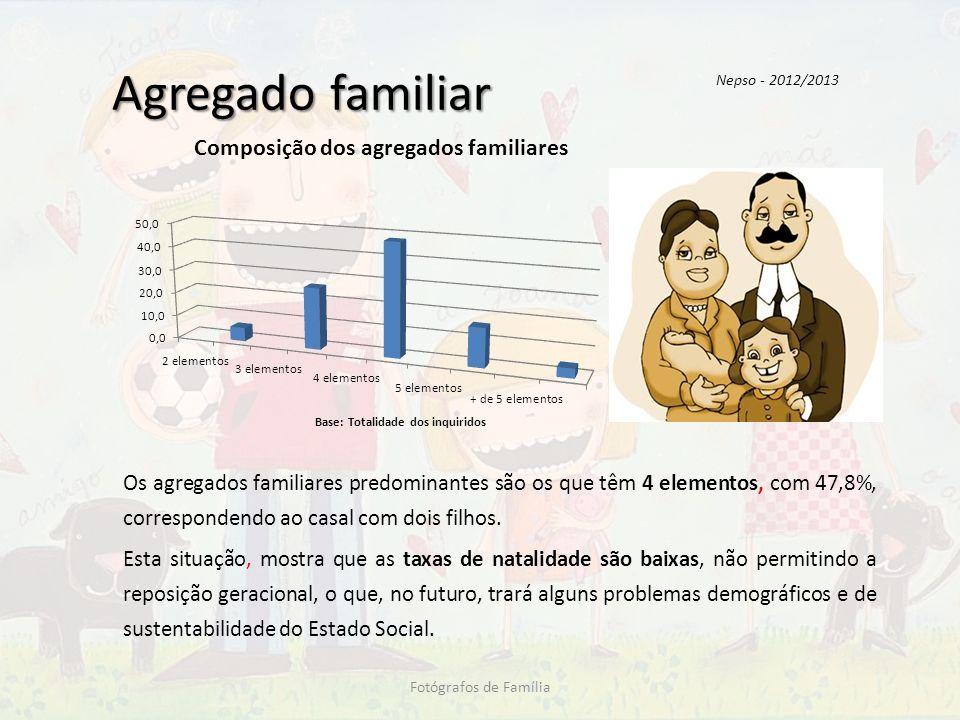 Agregado familiar Os agregados familiares predominantes são os que têm 4 elementos, com 47,8%, correspondendo ao casal com dois filhos. Esta situação,