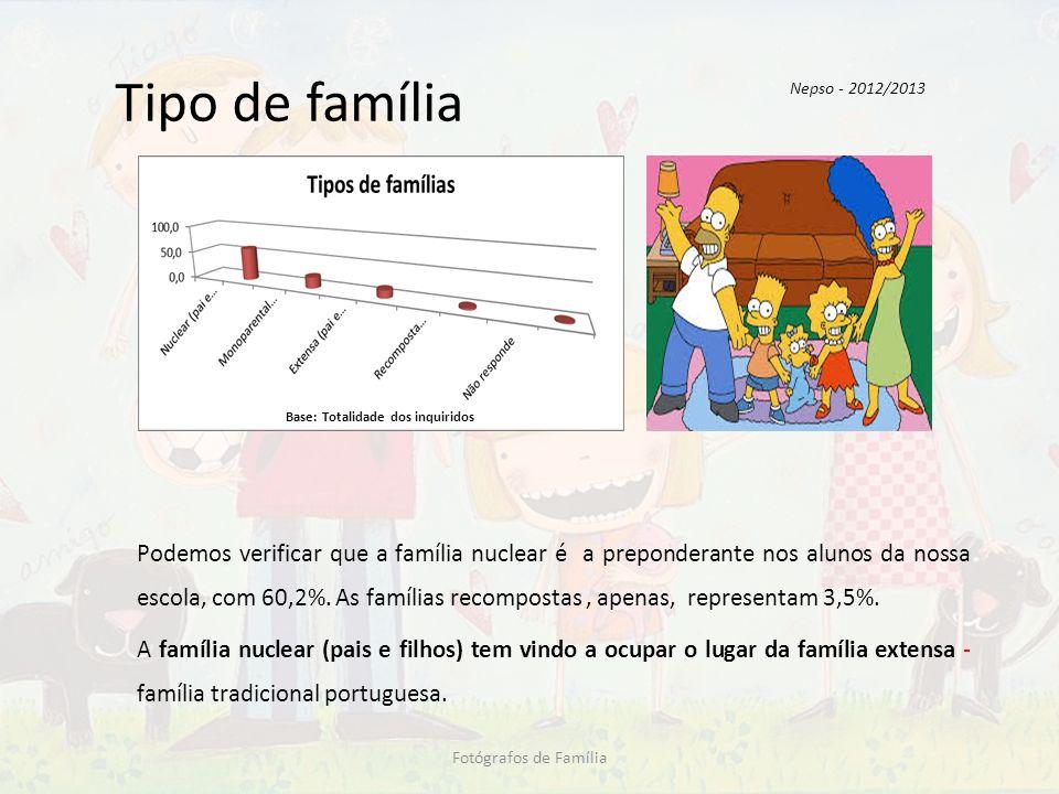 Tipo de família Podemos verificar que a família nuclear é a preponderante nos alunos da nossa escola, com 60,2%. As famílias recompostas, apenas, repr