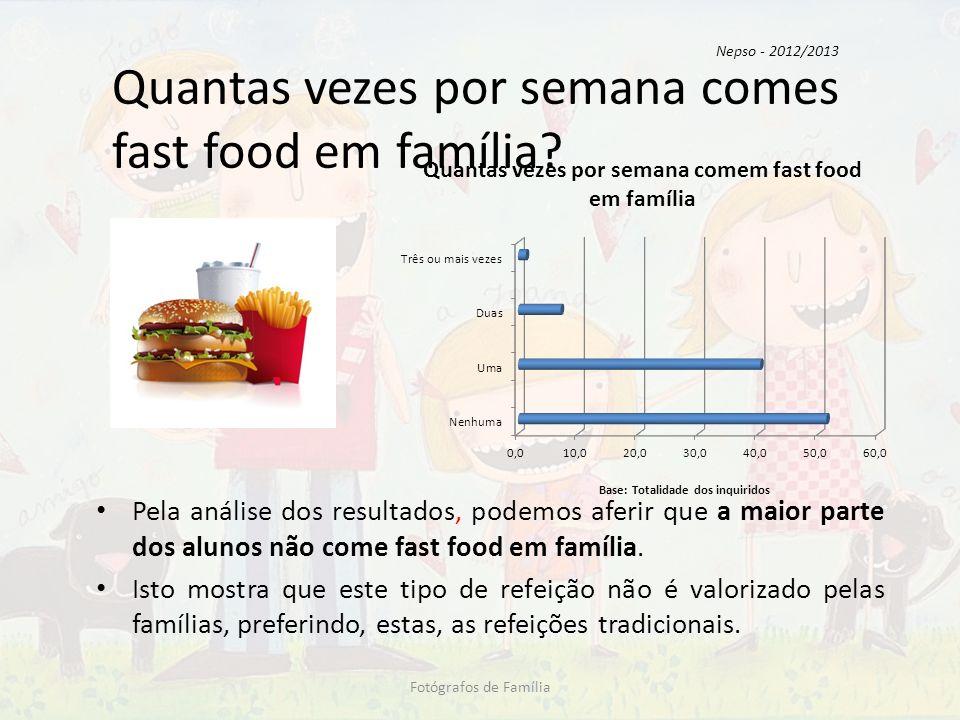 Quantas vezes por semana comes fast food em família? Pela análise dos resultados, podemos aferir que a maior parte dos alunos não come fast food em fa