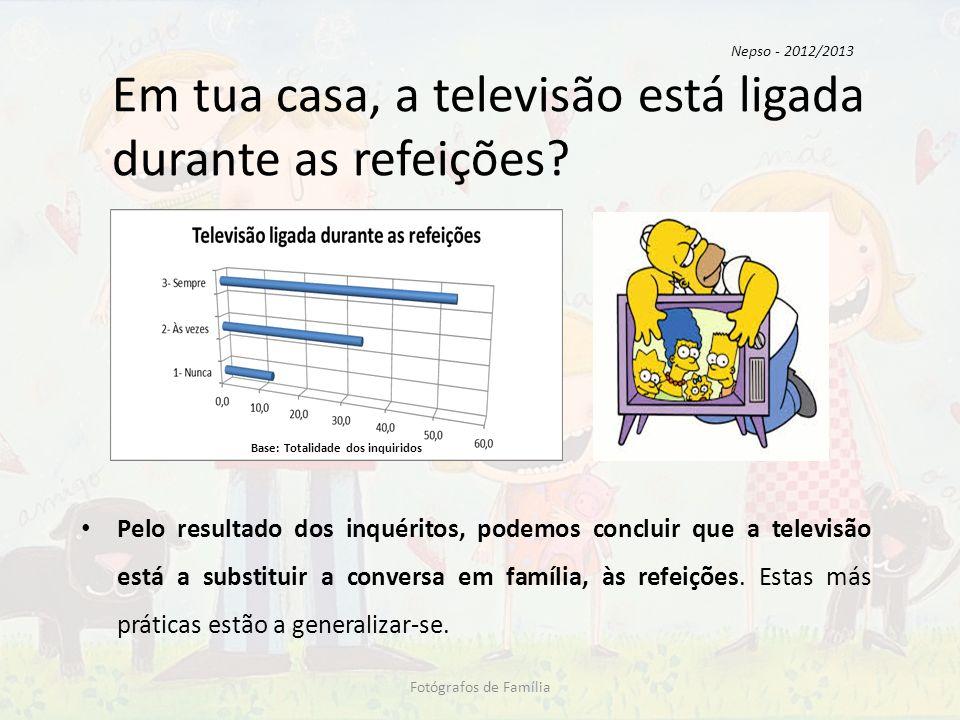 Em tua casa, a televisão está ligada durante as refeições? Pelo resultado dos inquéritos, podemos concluir que a televisão está a substituir a convers