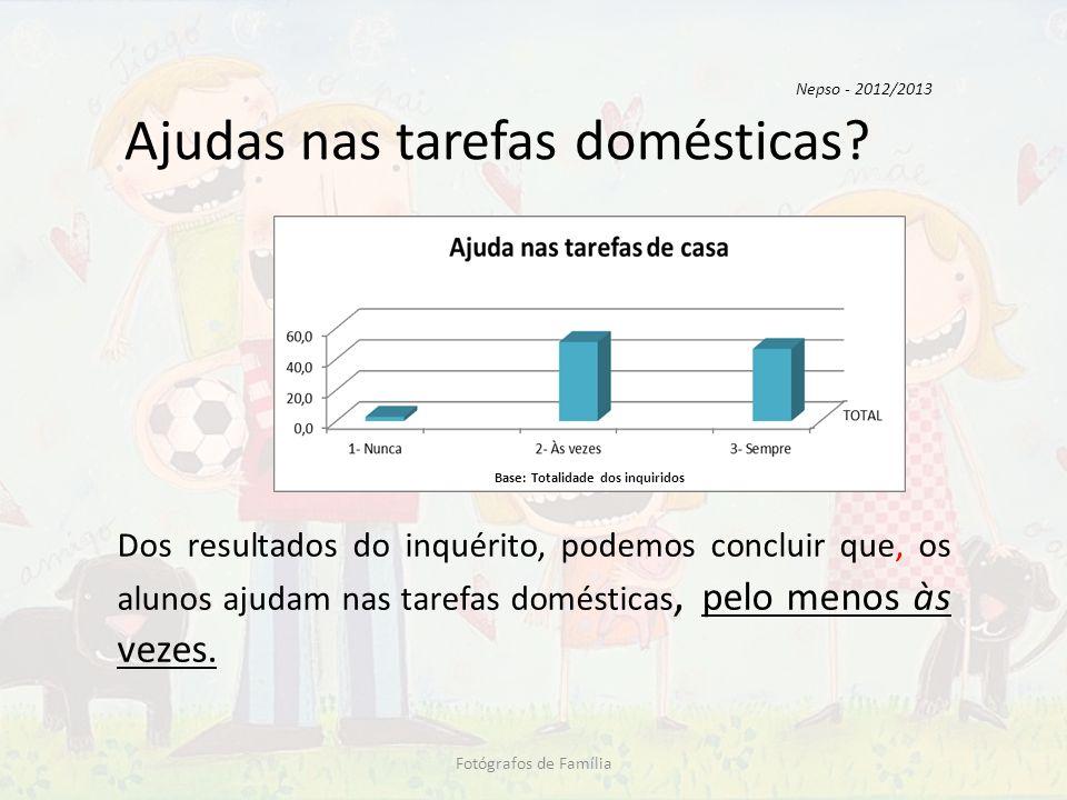 Ajudas nas tarefas domésticas? Dos resultados do inquérito, podemos concluir que, os alunos ajudam nas tarefas domésticas, pelo menos às vezes. Fotógr