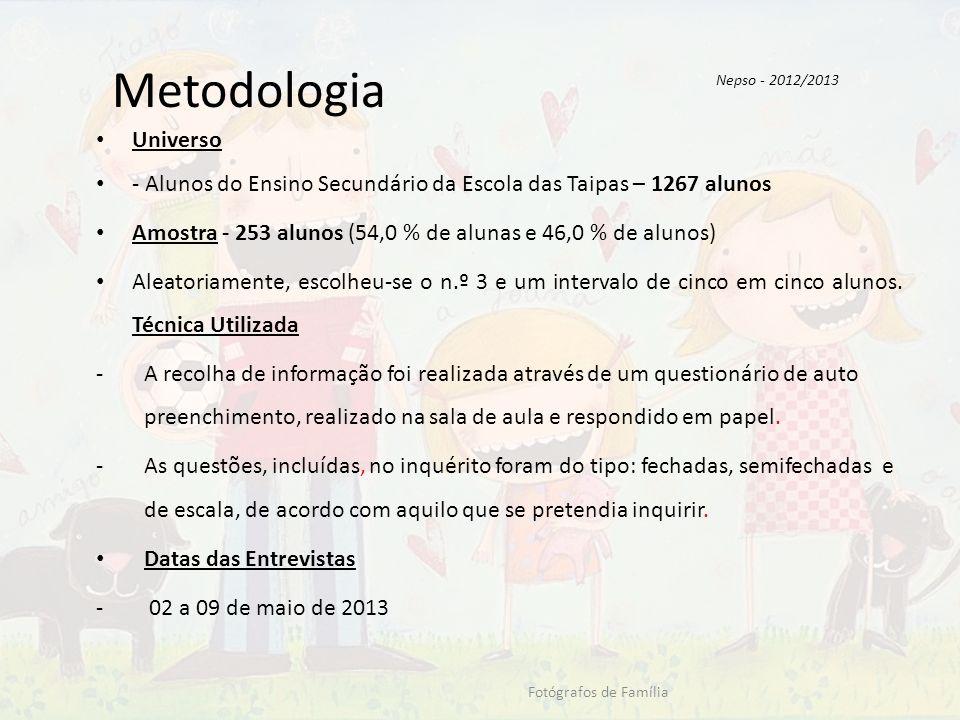 Metodologia Universo - Alunos do Ensino Secundário da Escola das Taipas – 1267 alunos Amostra - 253 alunos (54,0 % de alunas e 46,0 % de alunos) Aleat