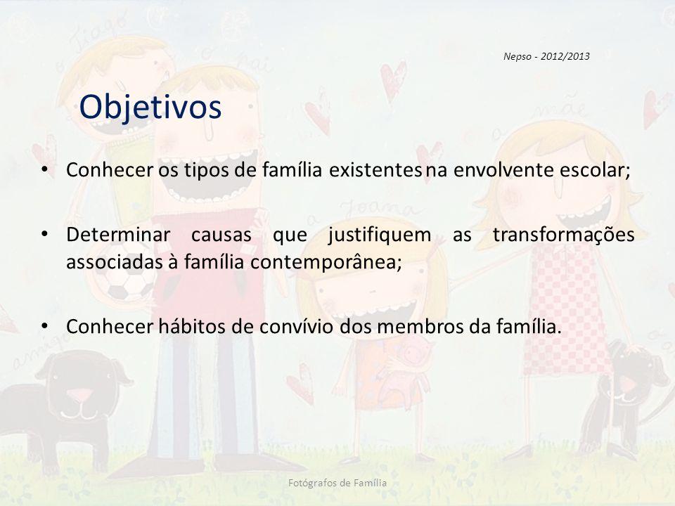 Objetivos Conhecer os tipos de família existentes na envolvente escolar; Determinar causas que justifiquem as transformações associadas à família cont
