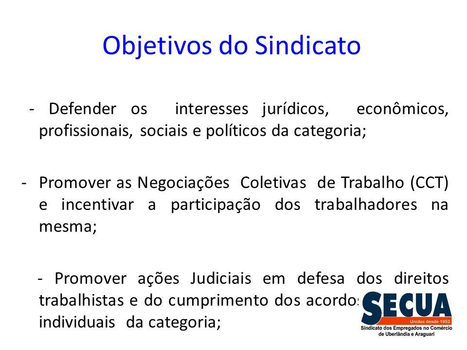 Objetivos do Sindicato - Defender os interesses jurídicos, econômicos, profissionais, sociais e políticos da categoria; -Promover as Negociações Colet