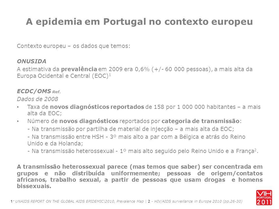 O que já sabemos sobre a epidemia em Portugal Dados de estudos portugueses apresentados antes - Portugal tem uma epidemia concentrada, claramente superior a 5% entre os Homens que têm Sexo com Homens; - Epidemia concentrada nas pessoas que usam drogas (homens e mulheres); - Epidemia concentrada nos reclusos homens e mulheres; - Tem também uma epidemia concentrada, superior a 5%, entre os Trabalhadores Sexuais mulheres, homens e transgenders.