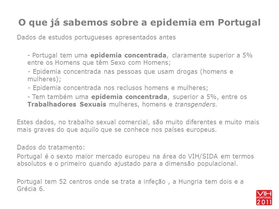 O que precisamos saber sobre a epidemia em Portugal A distribuição geográfica das prevalências; Dados desagregados sobre a transmissão heterossexual; Estudar os dados do teste nas grávidas; Estudar os dados dos testes para o VIH, ISTs e Hepatites víricas nos dadores de sangue regulares e de primeira vez.