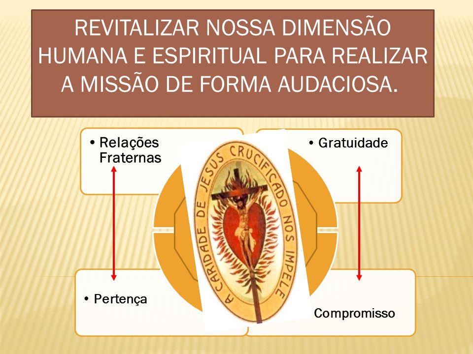 RELAÇÕES FRATERNAS e PERTENÇA Construir a casa: Processo de Amadurecimento Humano e Espiritual