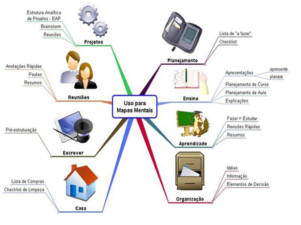 Vantagens e desvantagens da sua existência VANTAGENS: facilitar as tarefas do dia-a-dia; útil para àqueles que têm que trabalhar com inúmeras tarefas em simultâneo; alguns softwares, podem conduzir a buscas múltiplas; os programas podem combinar códigos em buscas complexas; permite comunicação em rede com outros utilizadores; trabalhar a partir de casa ou em qualquer lugar.