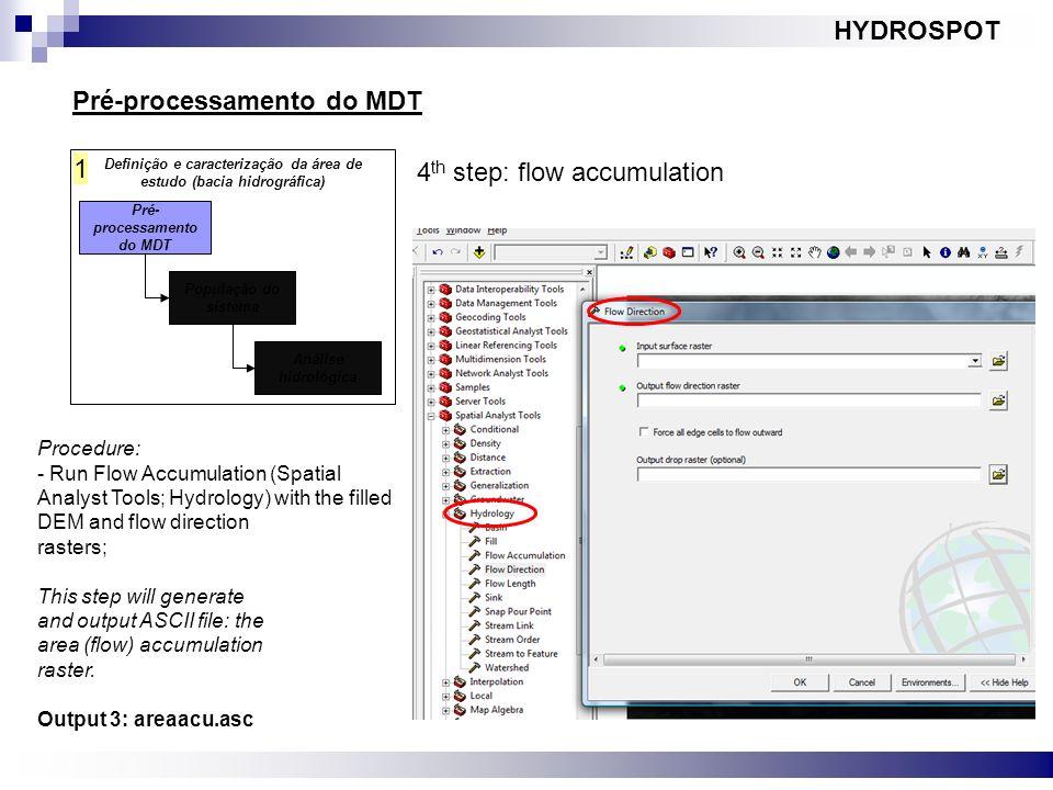Definição e caracterização da área de estudo (bacia hidrográfica) Pré- processamento do MDT População do sistema Análise hidrológica 1 HYDROSPOT Proce