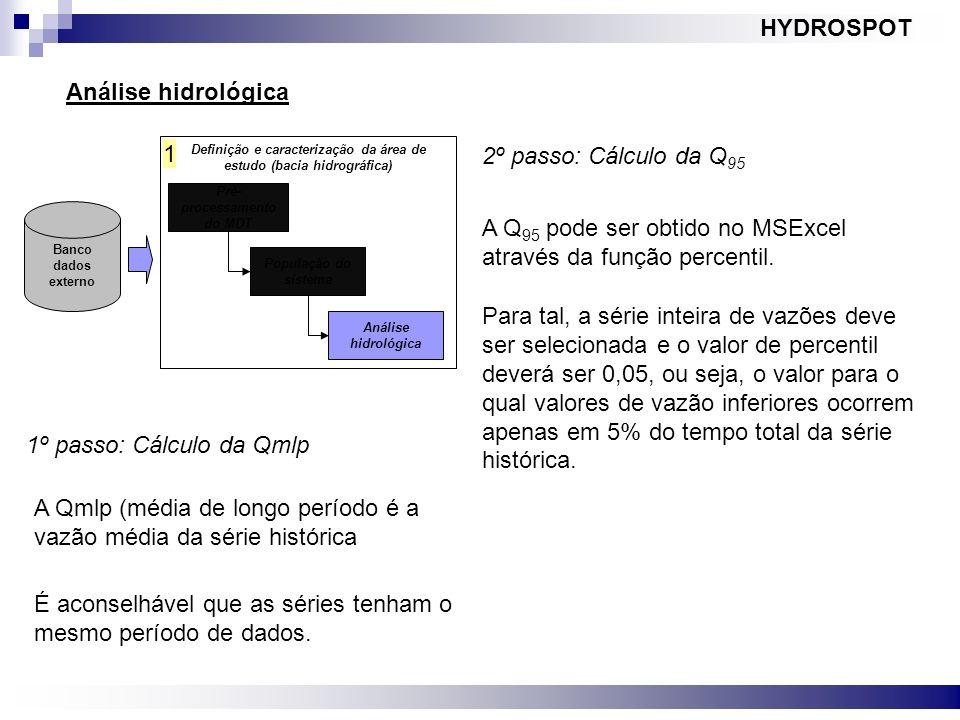 Definição e caracterização da área de estudo (bacia hidrográfica) Pré- processamento do MDT População do sistema Análise hidrológica 1 Banco dados ext